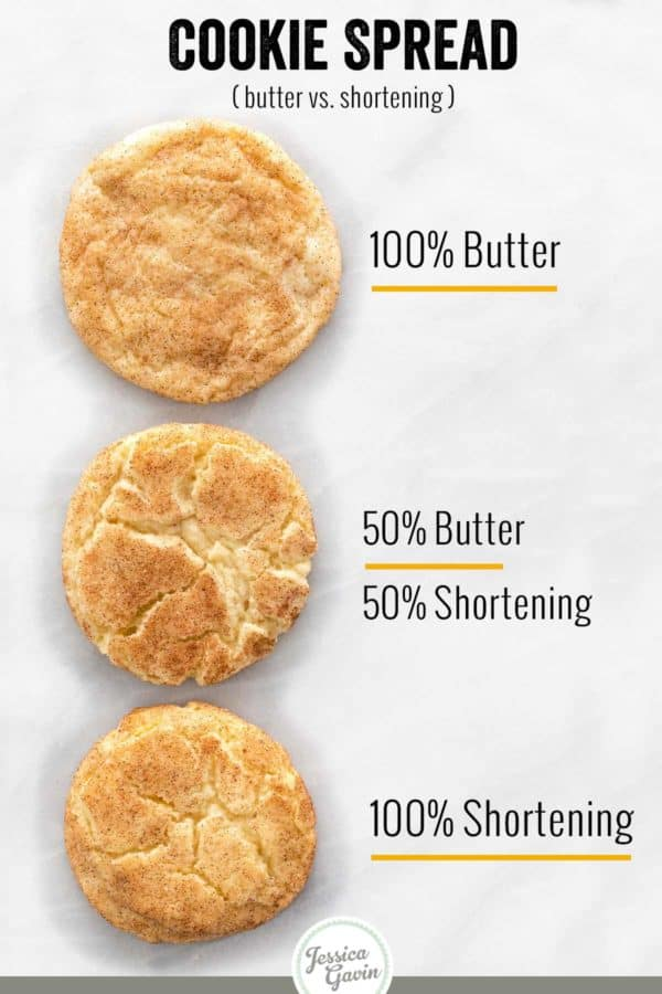 Cookie spread difference between butter and shortening